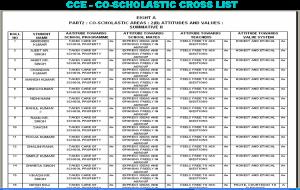 CCE-CO-SCHOLASTIC-CROSS-LIST